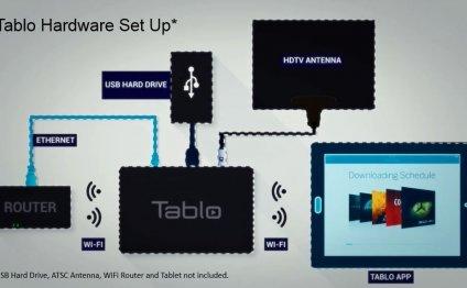 Amazon.com: Tablo DVR for HDTV