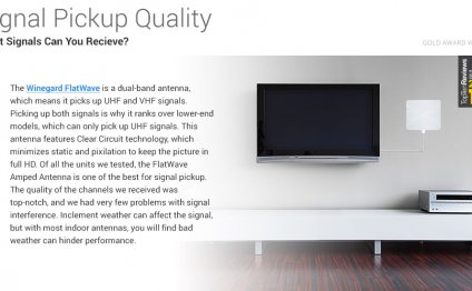 HDTV Antenna Review: The