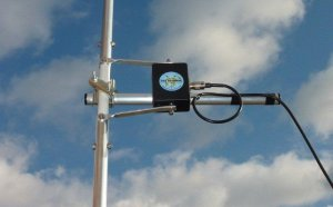 Home antenna reviews
